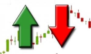 Эффективный инструмент биржи